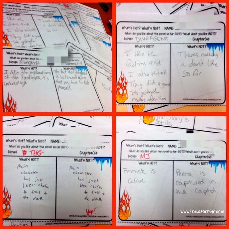 Quick Classroom Ideas : Using bell ringers and exit slips in class for quick