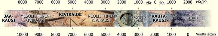 Etelä-Karjalan esihistoria