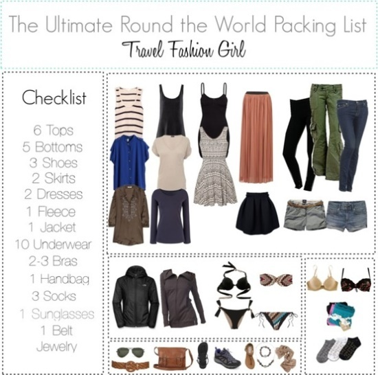 The Ultimate Round the World Travel Packing List. This website has lots of great tips on packing for every type of travel/vacation!