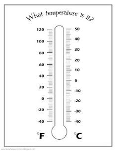 thermometer coloring page - 9 best images about thermometer on pinterest the unit
