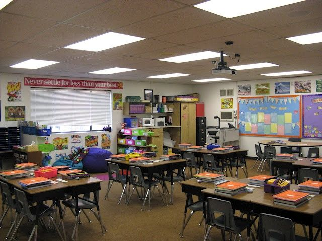 Classroom Design For Grade 3 ~ Best rd grade classroom setup images on pinterest