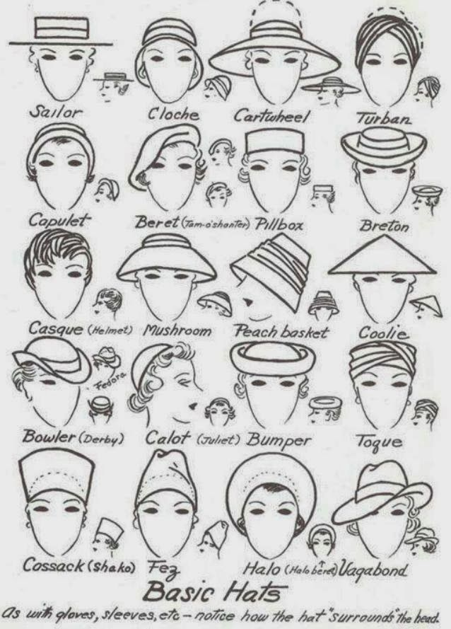 glittergarters:  mudwerks:  (via Old Hollywood Glamour: Chapeau)  Vagabonds, Bretons, Berets, and Turbans are my favorites