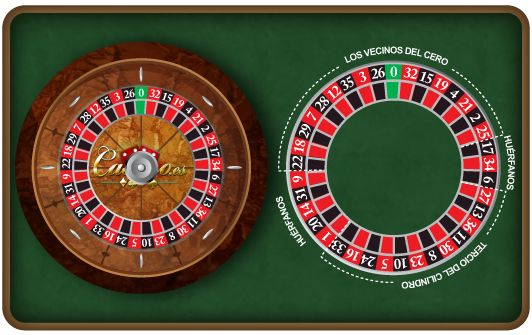 Sectores Ruleta Francesa