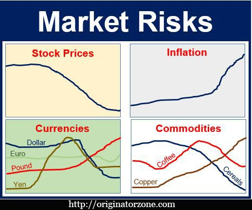 Best  Commodity Futures Ideas On   Online Commodity