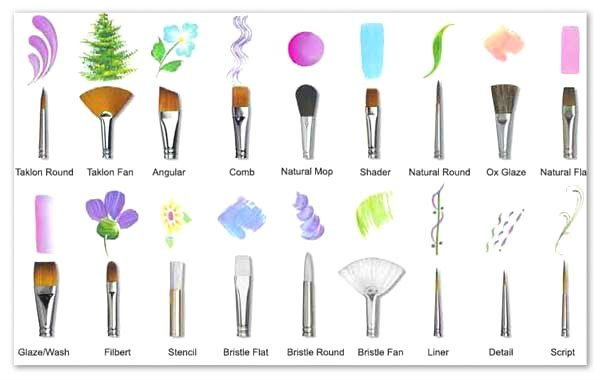 Brush stroks