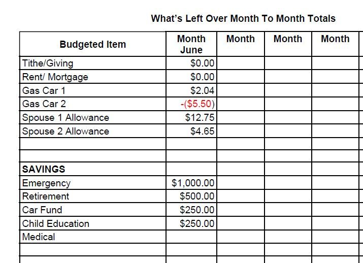 Best  Monthly Expenses Ideas On   Monthly Budget