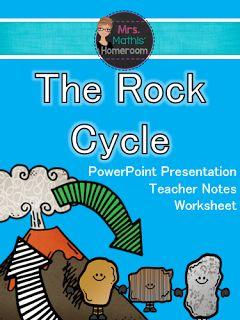 ~Mrs. Mathis' Homeroom~: Starburst Rock Cycle