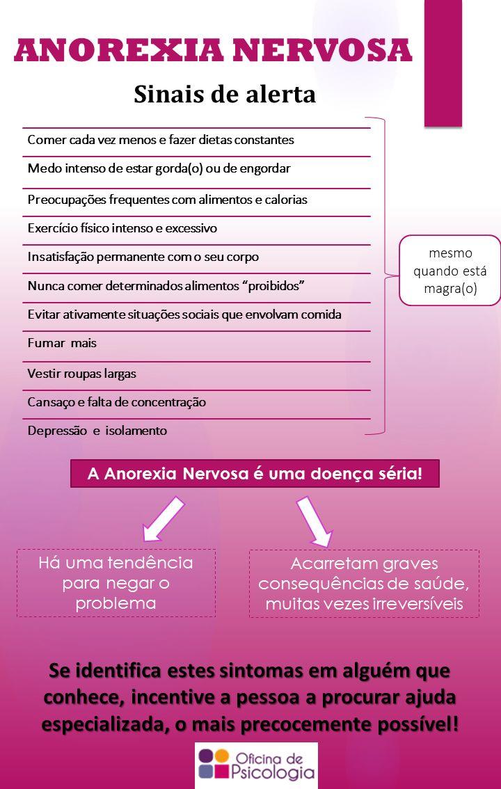 Sinais de alerta na anorexia nervosa