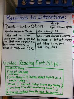 Middle School Teacher to Literacy Coach: Responses to Literature Anchor Chart