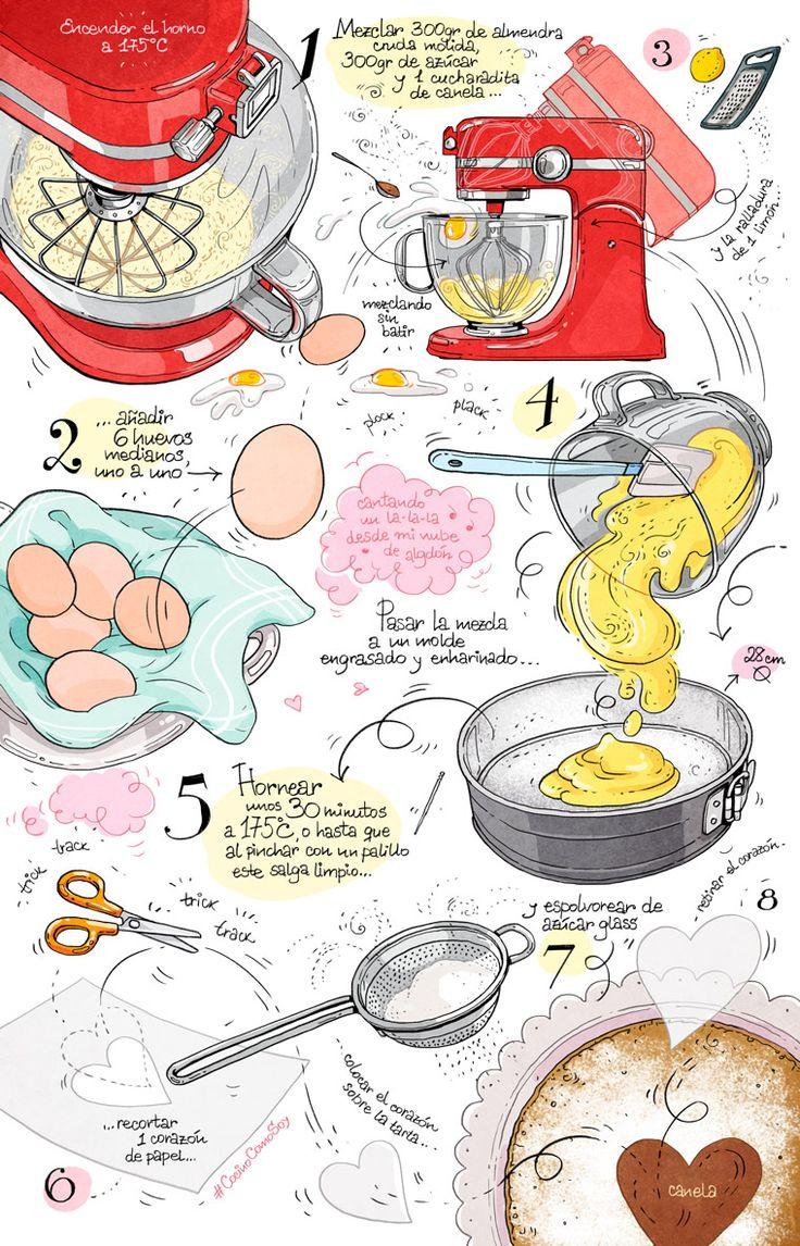 Cartoon Cooking: Como una nube de algodón. Tarta de almendras, as d...