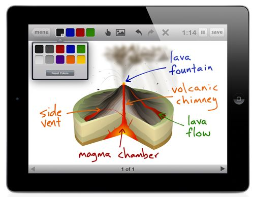 Educreations (video lessons with iPad)