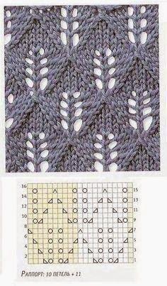 Kira knitting: Knitted pattern no. 4