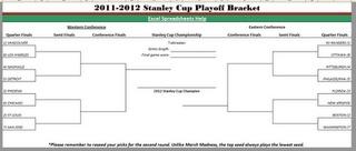 2012 nhl stanley cup playoffs excel bracket