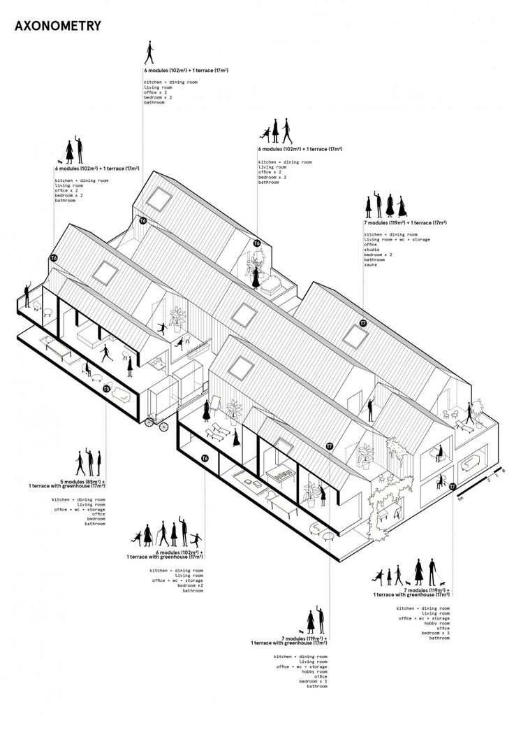 286 best architecture diagrams strategies images on pinterest kodus ccuart Images