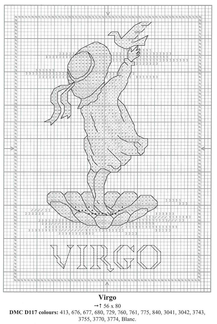 Schema punto croce Signs Zodiac 15