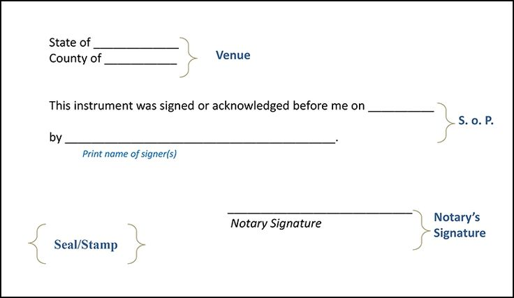 image result for what does a notary signature line look