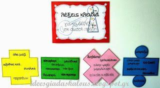 Ιδέες για δασκάλους: Ποια πράξη να διαλέξω