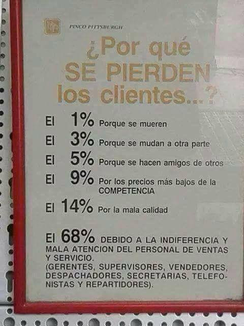 Porque se pierden los clientes?