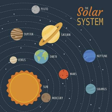 easy solar system craft printable - photo #15