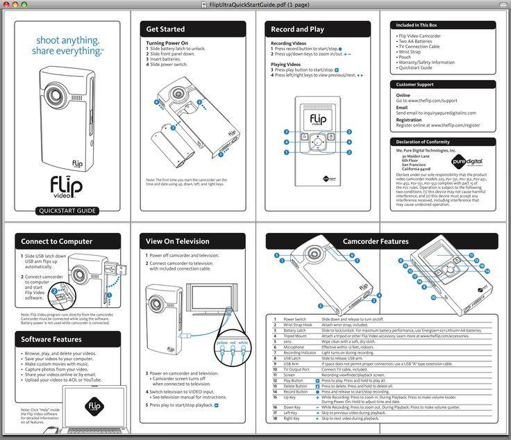 ce70d973a34faeffbd0c0dcd0cc6b26c--manual-user-guide-design.jpg (736×633)