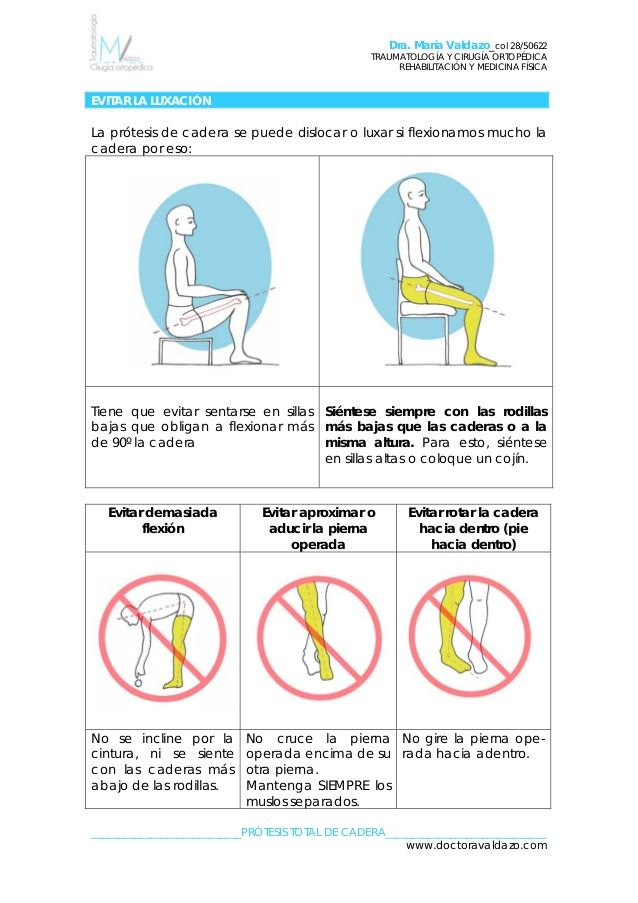 Guia para el Paciente con Protesis Total de Cadera