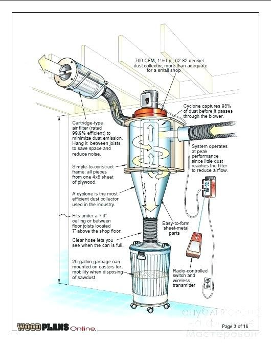 Best 25+ Dust collection systems ideas on Pinterest | Dust ...