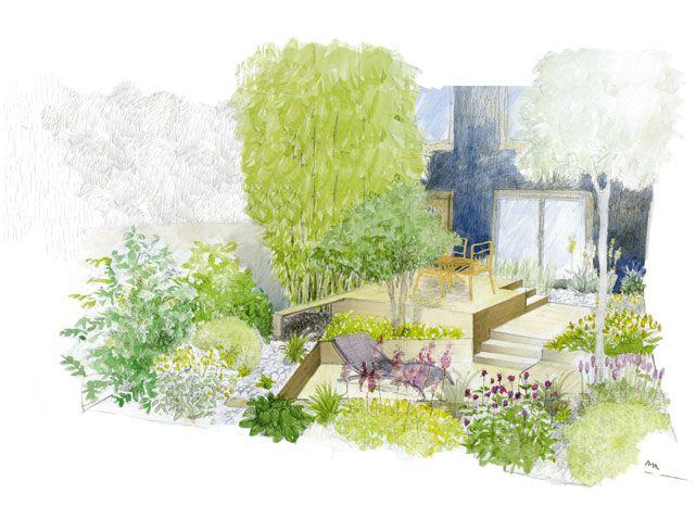 Les 49 meilleures images du tableau diy sur pinterest for Agencement jardinet