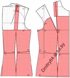 Basic sundress pattern