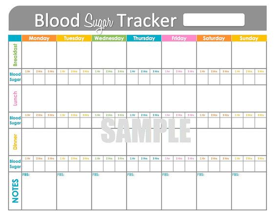 Blood Sugar Tracker - Printable for Health, Medical, Fitness