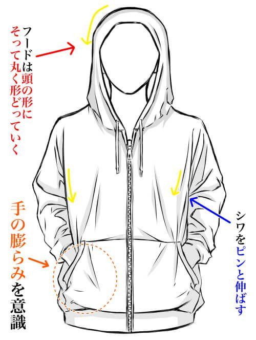 服の描き方no3パーカーの基本的な描き方について紹介 Ropa De