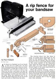 Ah! E se falando em madeira...: Guia de corte para serra de fita