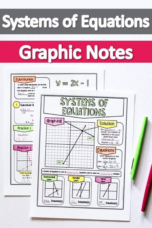 Systems Of Equations Notes Graphic Notes Systems Of Equations