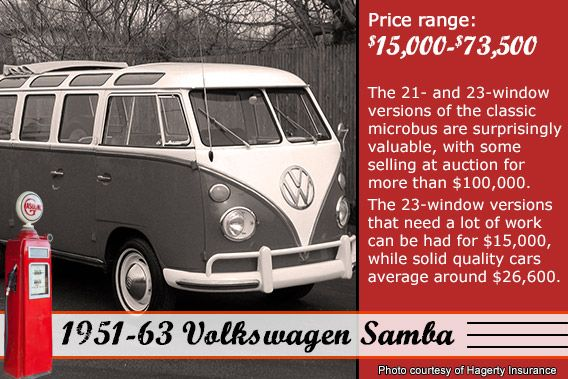 5 old cars with a classic-car price tag: 1951-63 Volkswagen Samba