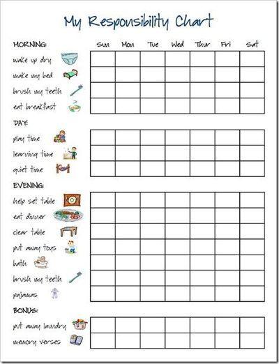 preschool chore charts with pictures | Responsibility Chart Chore Chart / Preschool items - Juxtapost