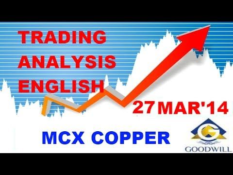 Watch our copper trading tips video and get best idea about market analysis