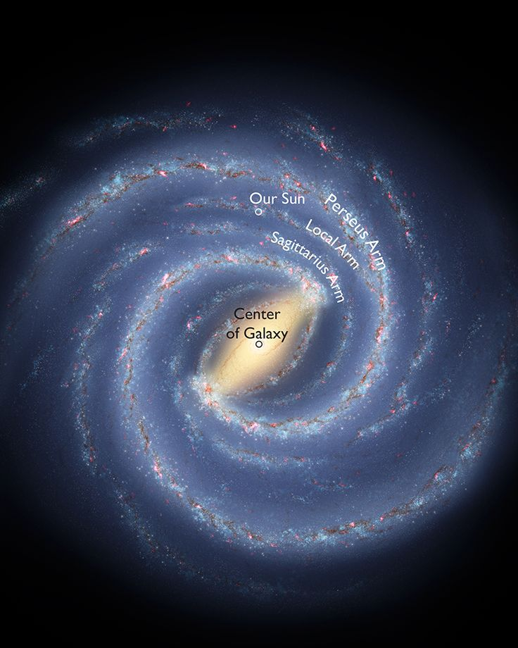 Our Place in the Galactic Neighborhood (Credit: Robert Hurt, IPAC; Bill Saxton, NRAO/AUI/NSF)