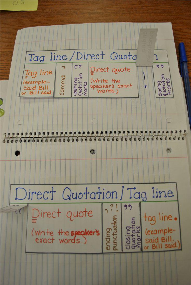 Interactive notebook - punctuating dialogue
