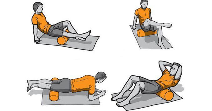 Uciskaj Miejsca Spustowe A Pozbedziesz Sie Wielu Uciazliwych Dolegliwosci Fitness Exercise Sports