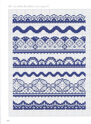 Blue cross stitch chart borders