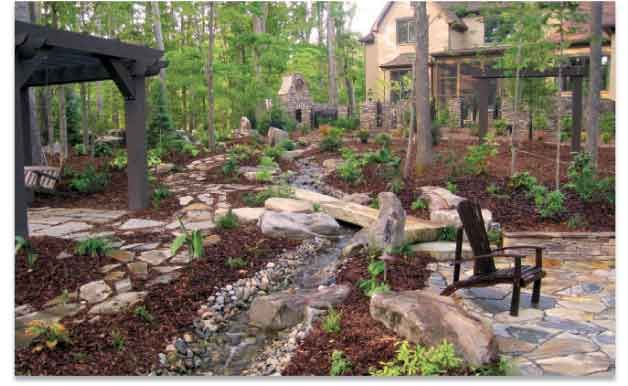 Image detail for scrapbook landscaping landscape for Landscaping ideas for wooded areas