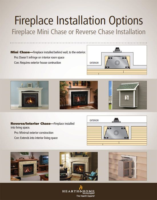 Read on to learn more about the pros and cons of various types of fireplace chases.