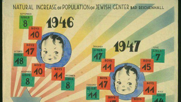 El renacimiento judío en la posguerra, cómo reconstruyeron sus vidas los sobrevivientes desde campos de refugiados