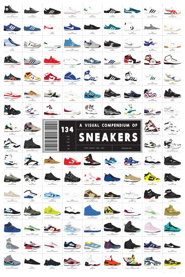 SneakerSwagger