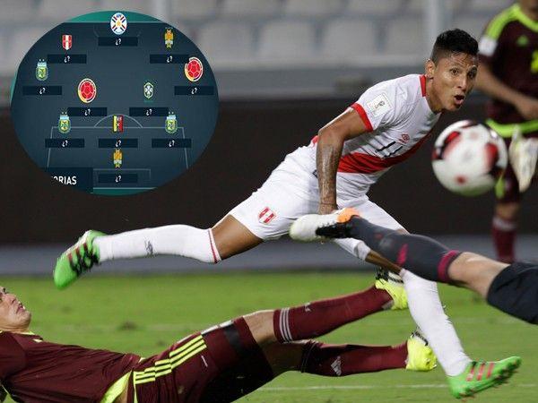 Selección Peruana: Raúl Ruidíaz fue incluído en el once ideal de la fecha cinco de las Eliminatorias. Marzo 26, 2016.