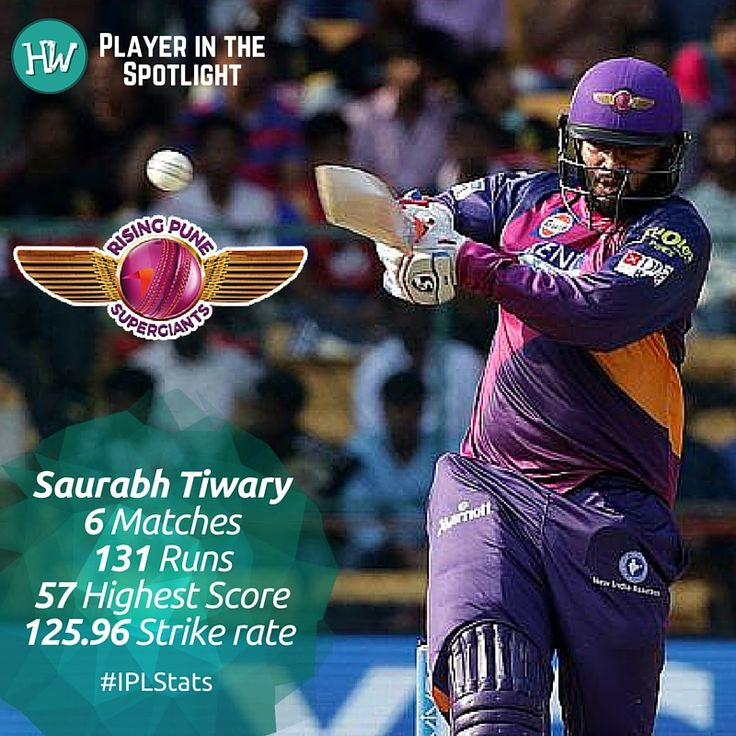 Our Player in the Spotlight for Rising Pune Supergiants is Saurabh Tiwary! He has been batting well for #RPS ! #IPL #IPL2016 #cricket #RPSvSRH