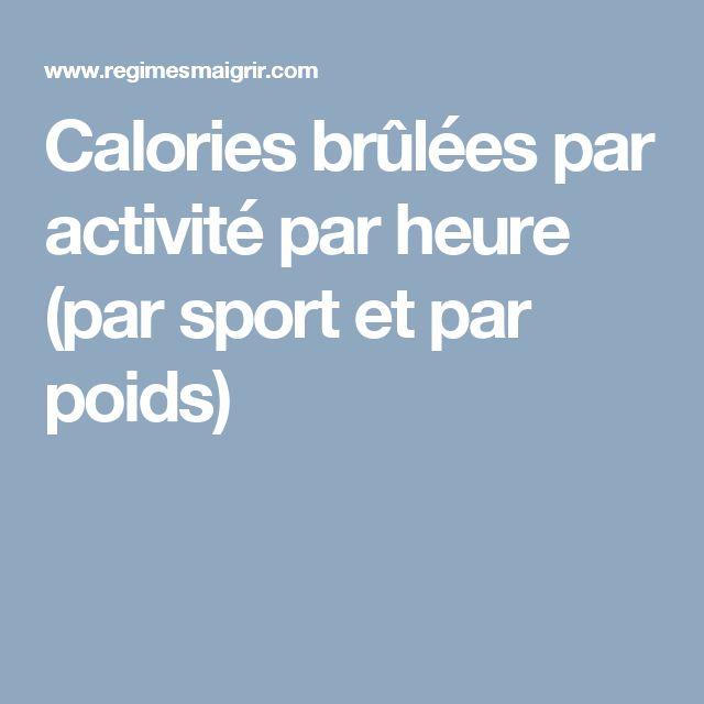 Calories brûlées par activité par heure (par sport et par poids)