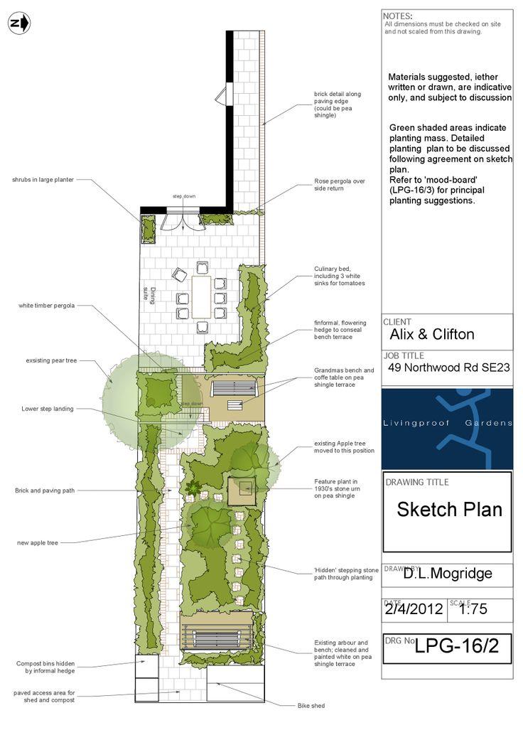 AC's sketchplan