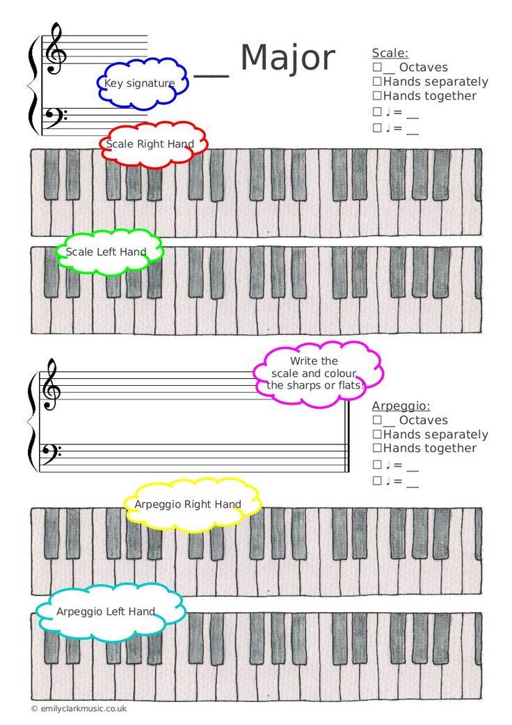 Blank major scale sheet | Piano | Pinterest | Major scale, Free ...