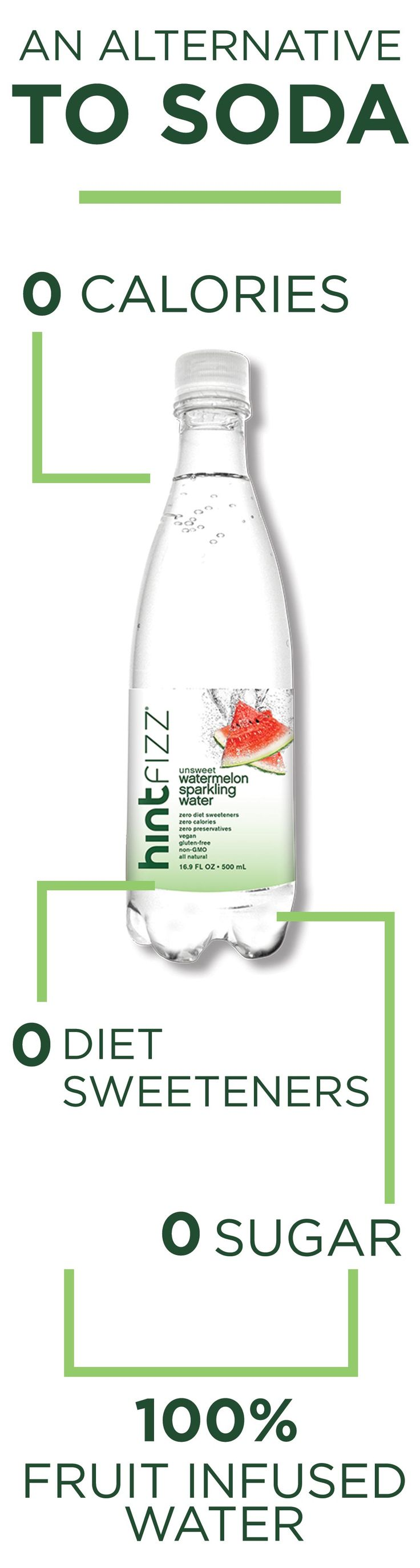 Looking for something that can replace your soda or juice habit? Meet Hint Water. Made up of 0 sugars, 0 calories, and 0 diet sweeteners, this fruit infused water is exactly what you've been searching for. Peach, watermelon, cherry, pick your flavor and get the Hint!