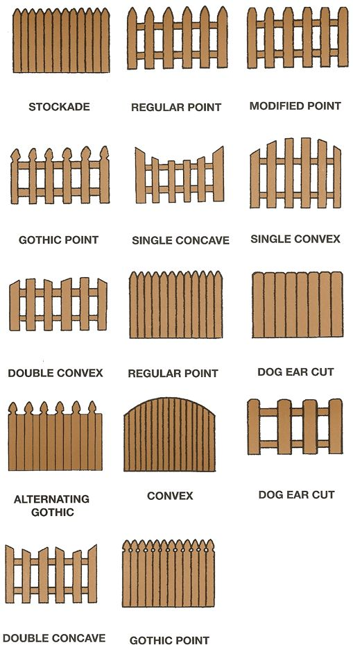 exceptional wooden fence types